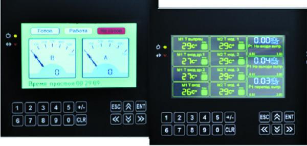 Лицевая панель преобразователя частоты «Петра-0141»