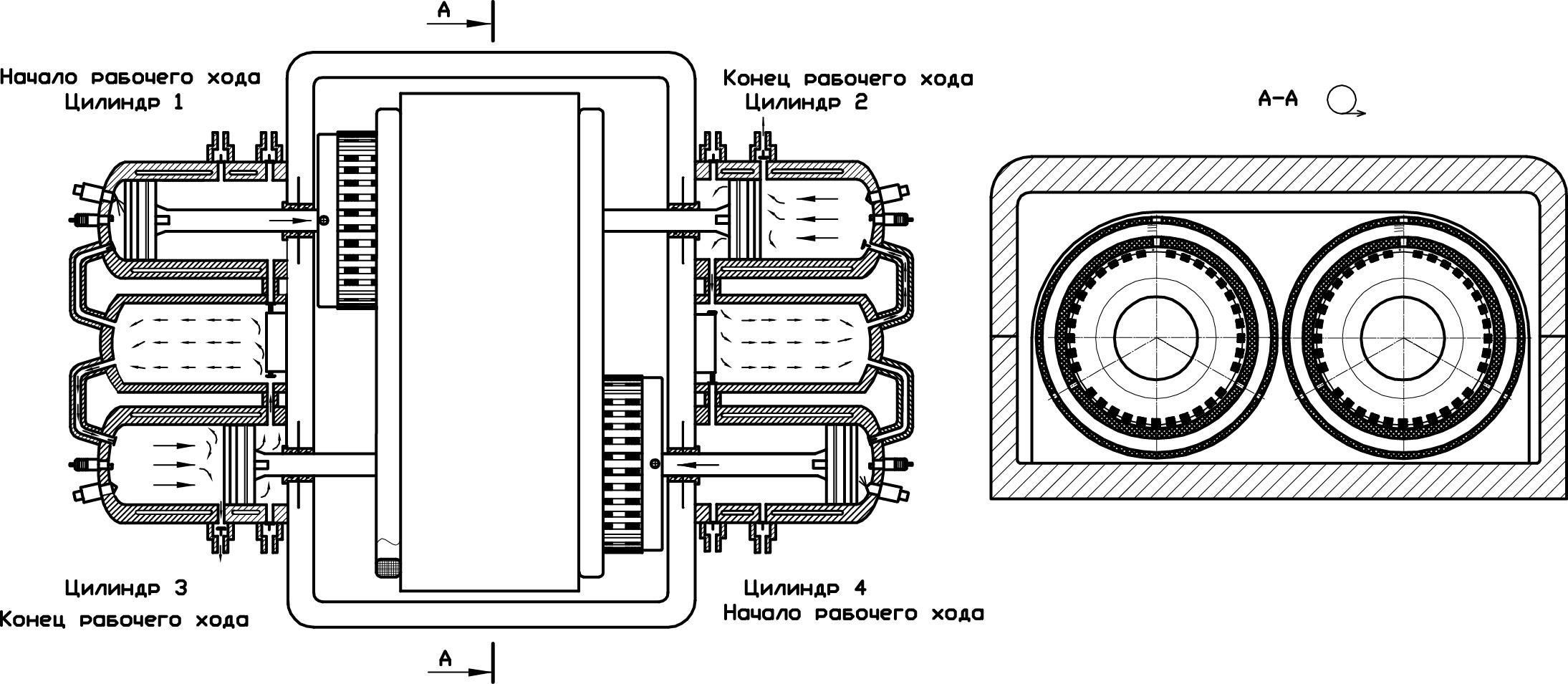 Двухтактный четырехцилиндровый оппозитный ДВС с двумя ресиверами и двумя генераторами. В качестве статоров генераторов использованы тороидальные магнитопровода