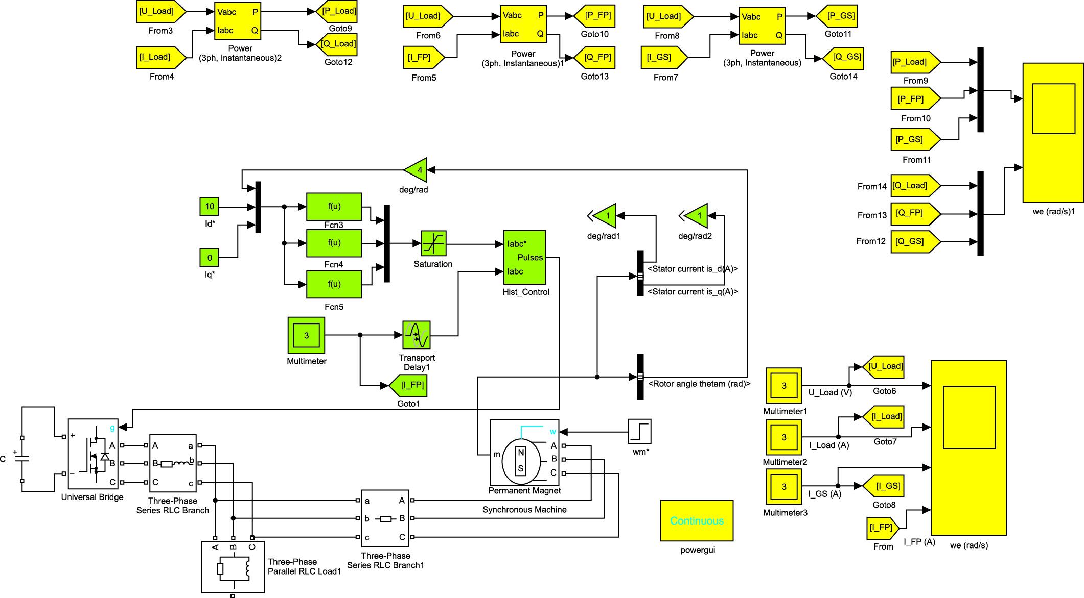 Модель системы управления возбуждением синхронного генератора с PMSM