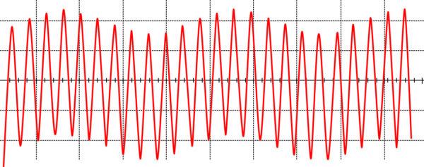 Амплитудная модуляция напряжения частотой ниже основной