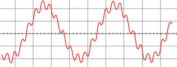 Амплитудная модуляция напряжения частотой выше основной