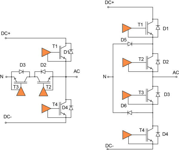 Схемы 3L TNPC и NPC. Ключи Т1 и Т4 называются внешними, Т2 и Т3 — внутренними
