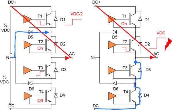 Правильный и неправильный алгоритм управления NPC-инвертором