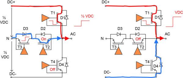 Корректный и некорректный алгоритм управления ТNPC-инвертором