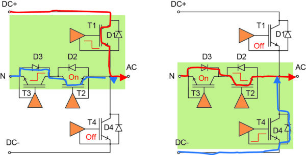Контуры коммутации в ТNPC-инверторе
