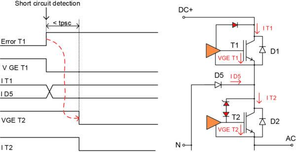 Временная диаграмма детектирования состояния КЗ внешнего IGBT