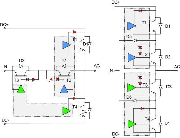 Структура платы драйвера SEMIKRON для управления модулем SEMiX5 в конфигурациях TNPC и NPC