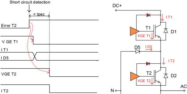 Временная диаграмма детектирования состояния КЗ внутреннего IGBT