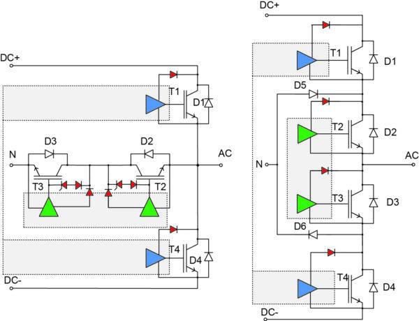 Структура платы драйвера 2//SEMiX 5 в конфигурациях TNPC и NPC
