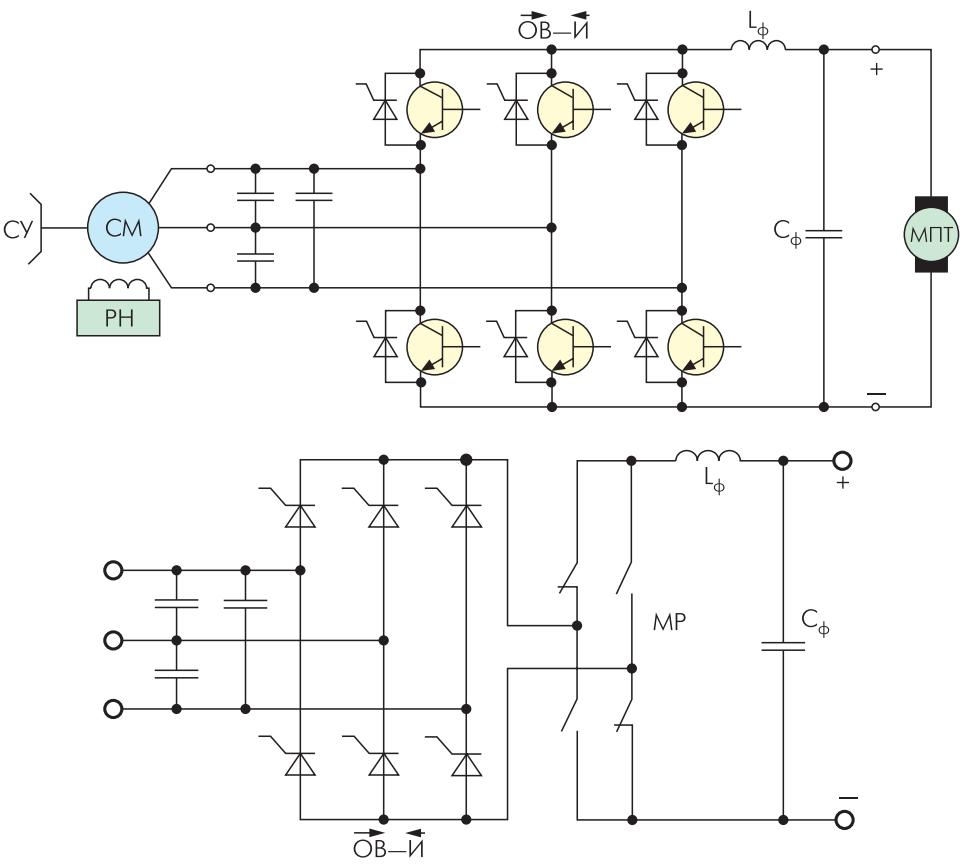 Известные варианты машинно-вентильных генераторов постоянного тока с выходным обратимым выпрямителем - инвертором (ОВ-> - <- И)