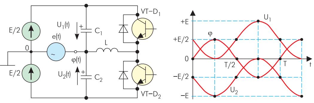 Полумостовой (двухлучевой) однофазный вариант реализации принципа «плавающих потенциалов» в емкостном делителе напряжения для обратимой связи источников синусоидального и постоянного напряжений