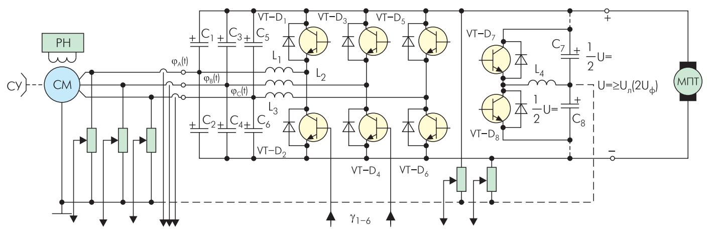 Мостовой и шестилучевой трехфазные варианты обратимого выпрямителя-инвертора с ШИМ-коррекцией мощности