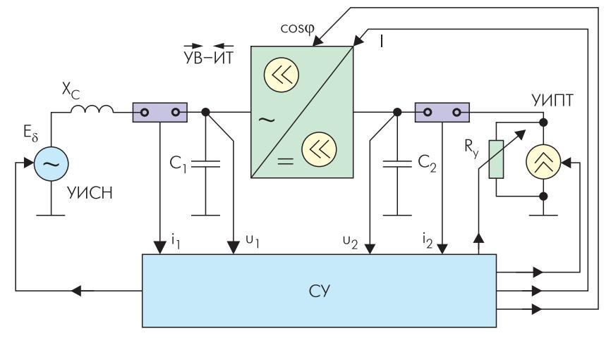 Упрощенная структура каналов управления (для начальной отстройки алгоритмов управления]