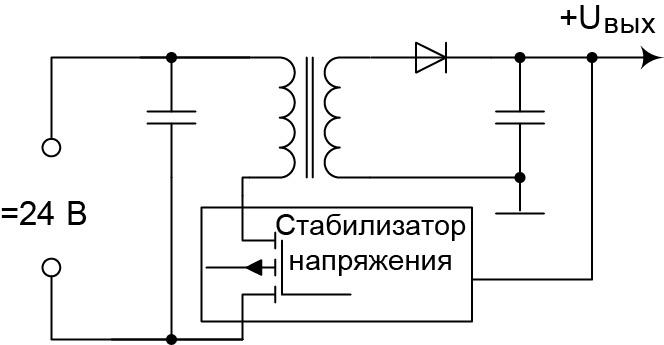 ИВЭП для низковольтной DC-сети