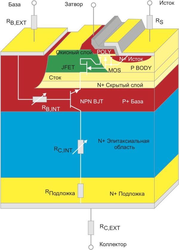 Структура кристалла ESBT и эквивалентная схема