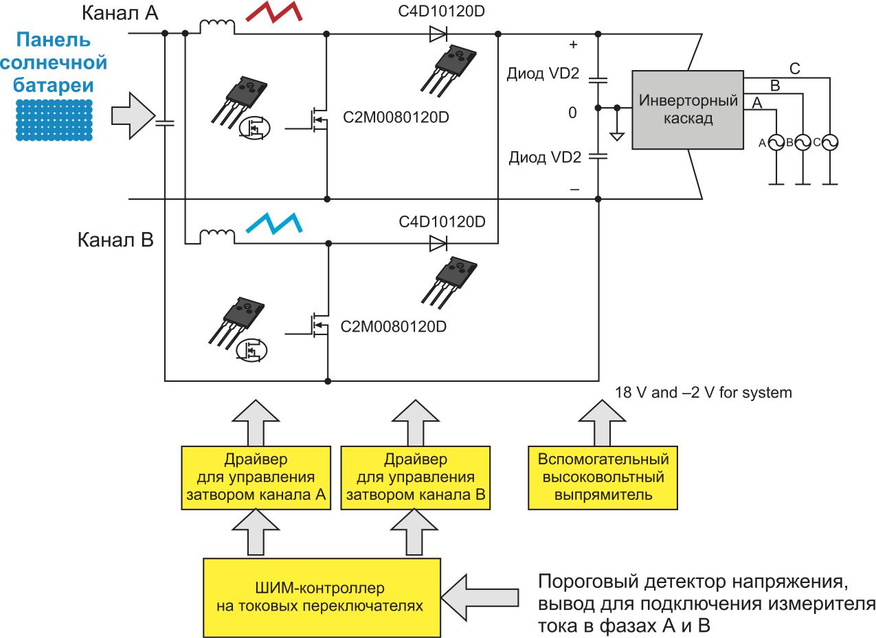 Повышающий 10-кВт конвертер с интерливингом на основе SiC силовых ключей