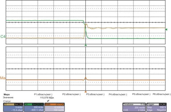 Включение IGW40N120H3 на частоте 20 кГц (200 нс/дел)