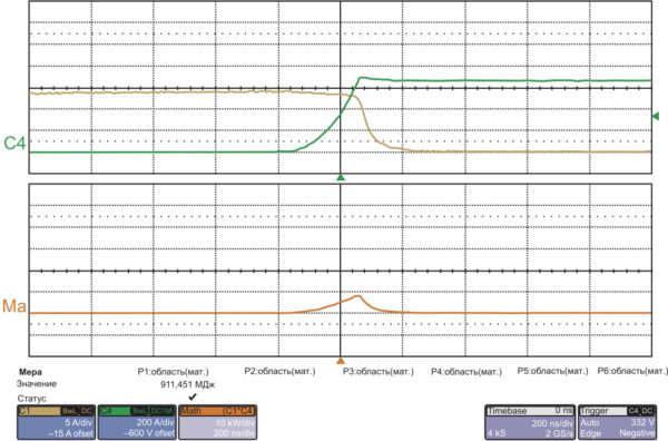 Выключение IGW40N120H3 на частоте 20 кГц (200 нс/дел)