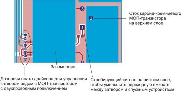 Трассировка печатной платы с SiC MOSFET