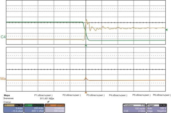 Включение C2M0080120D на частоте 100 кГц (100 нс/дел)