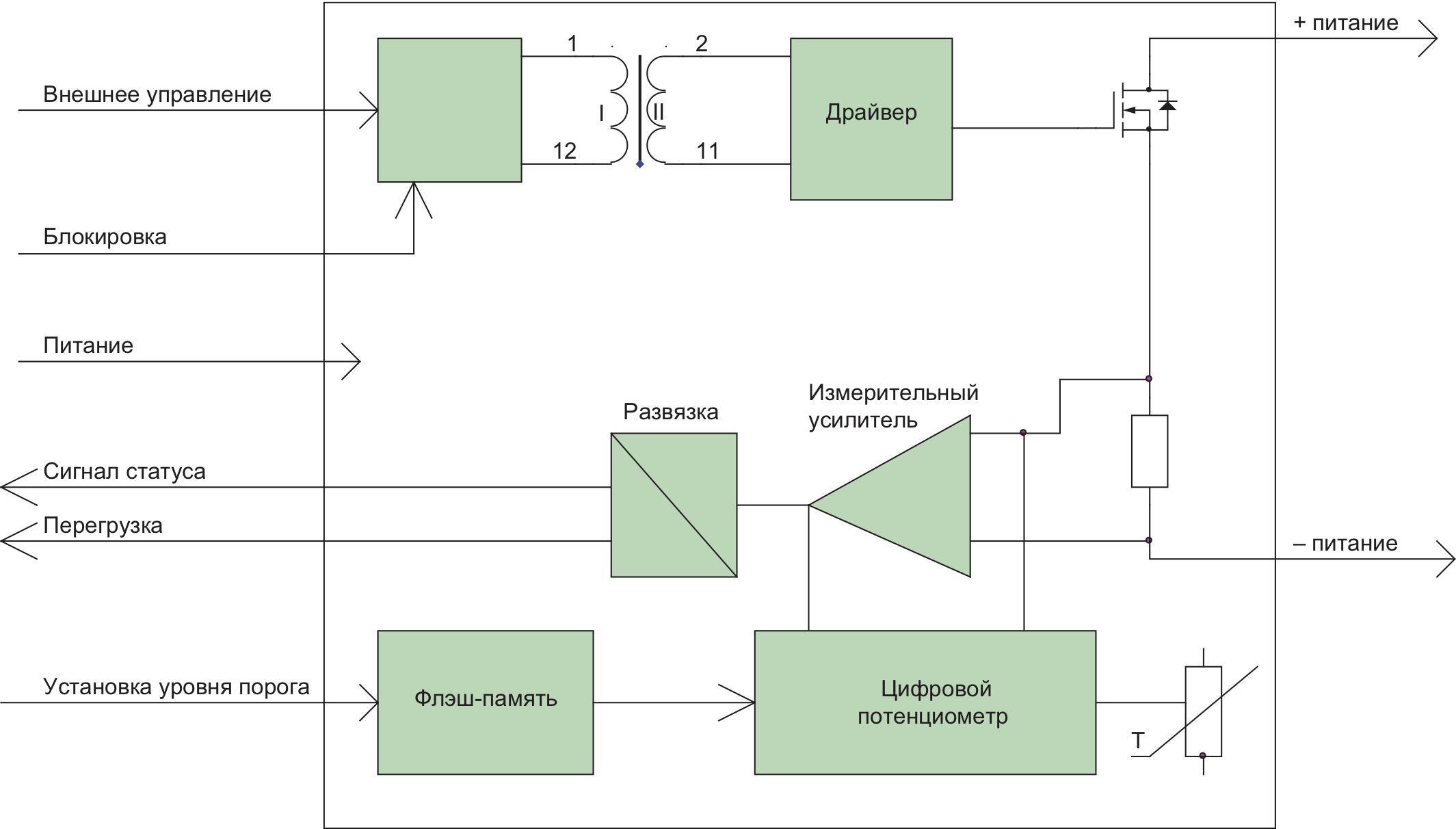 Структурная схема универсального СЭК