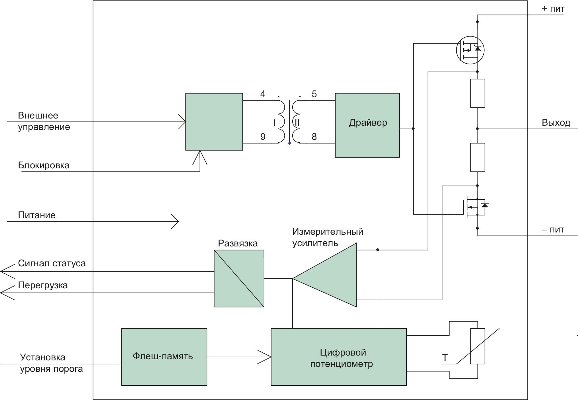 Структурная схема полумостового СЭК