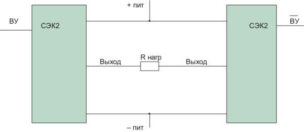 Структурная схема мостового СЭК2, состоящая из двух полумостовых СЭК2