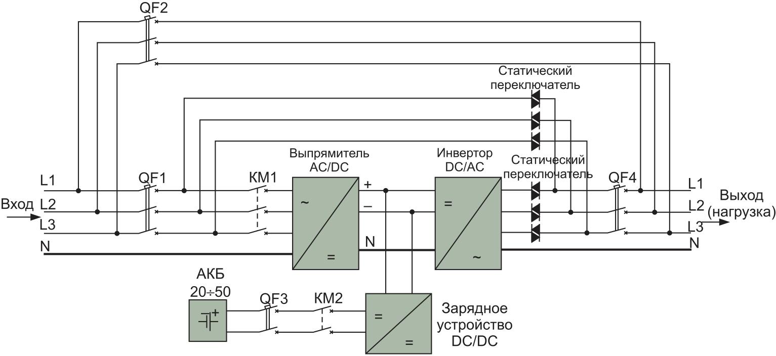 Структурная схема ИБП серии ИСТОК ИДП-3М