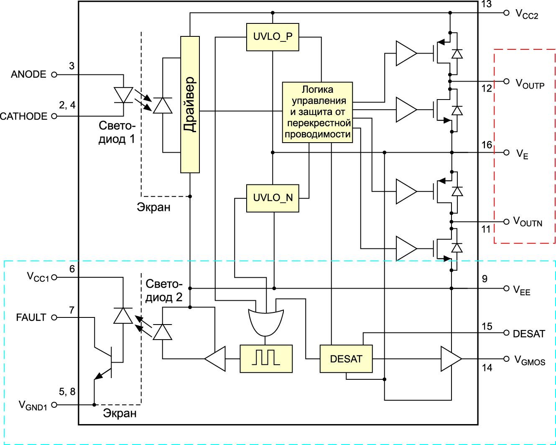 Блок-схема оптрона ACPL-339J
