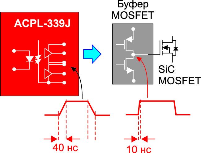 Буфер MOSFET обеспечивает быстрое переключение