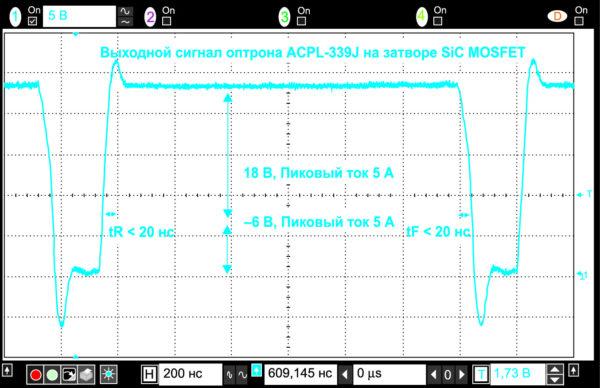 Осциллограмма выходного сигнала оптрона ACPL-339J с буфером MOSFET при управлении затвором SiC MOSFET