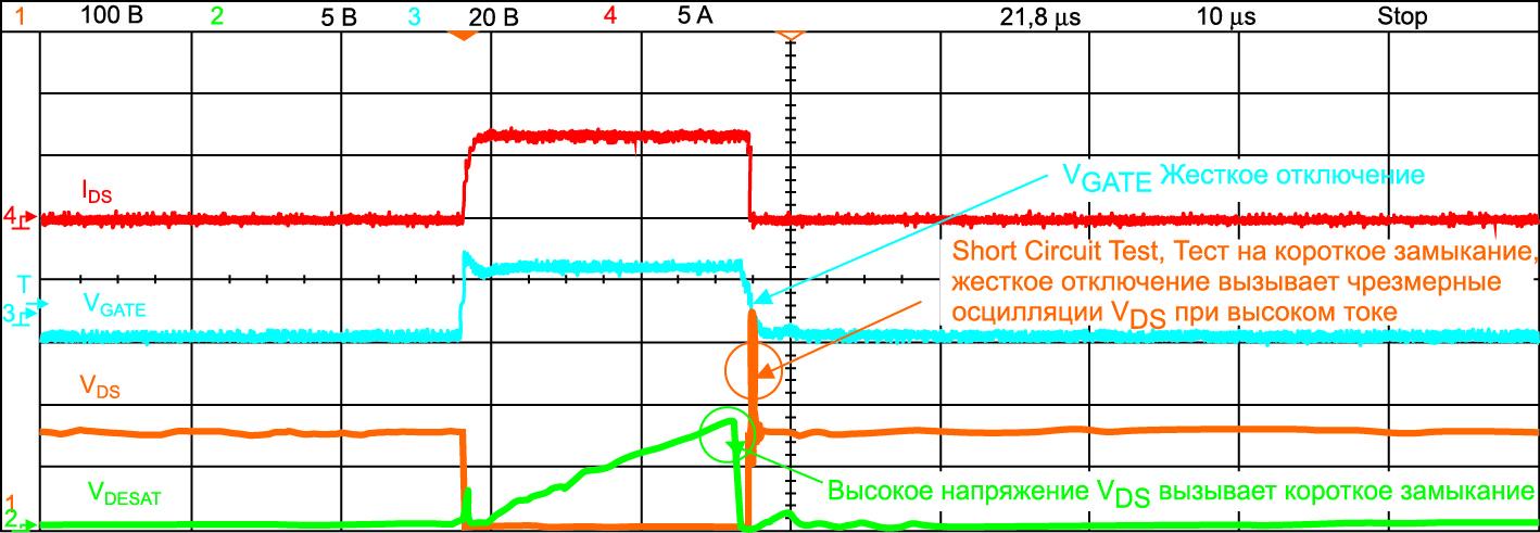 Случай жесткого (внезапного) отключения, вызывающего чрезмерные осцилляции напряжения сток-исток во время короткого замыкания