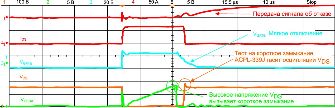 В случае мягкого (постепенного) отключения при коротком замыкании осцилляции напряжения VDS могут быть уменьшены