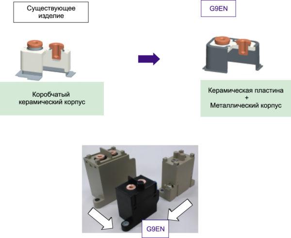 Конструктивное исполнение силовых терминалов G9EN-1