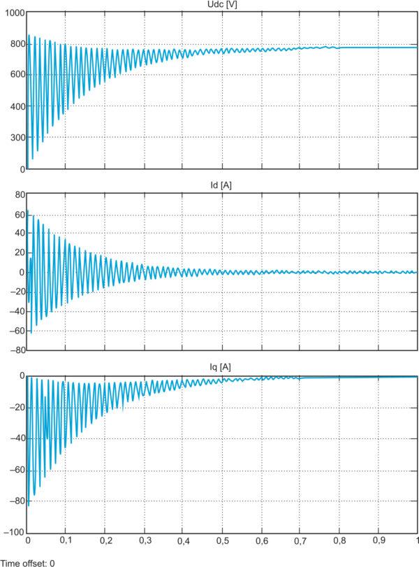 Переходные электромагнитные процессы в АФ