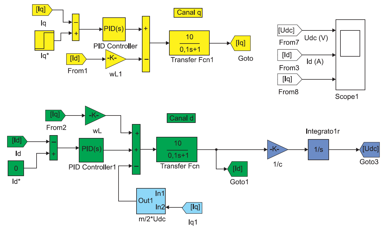 Структурная модель АФ при токовом управлении
