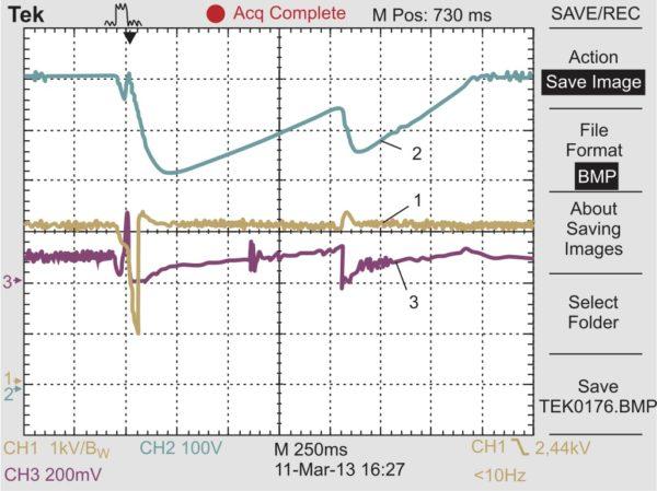 Проход нейтральной вставки при провале входного напряжения на 50 мс (1 — входное напряжение, 1 кВ/дел; 2 — выходное напряжение 100 В/дел; 3 — входной ток, 20 А/дел)