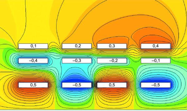 Электрическое поле системы нескольких проводников