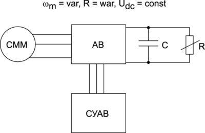 Функциональная схема мехатронной системы с СММ и АВ