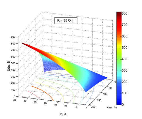 Выходное напряжение при изменении заданного тока и скорости (R = 35 Ом)