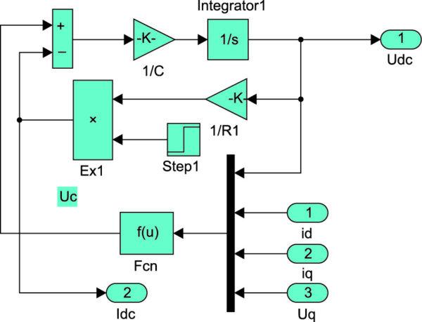 Структурная модель блока Subsystem1