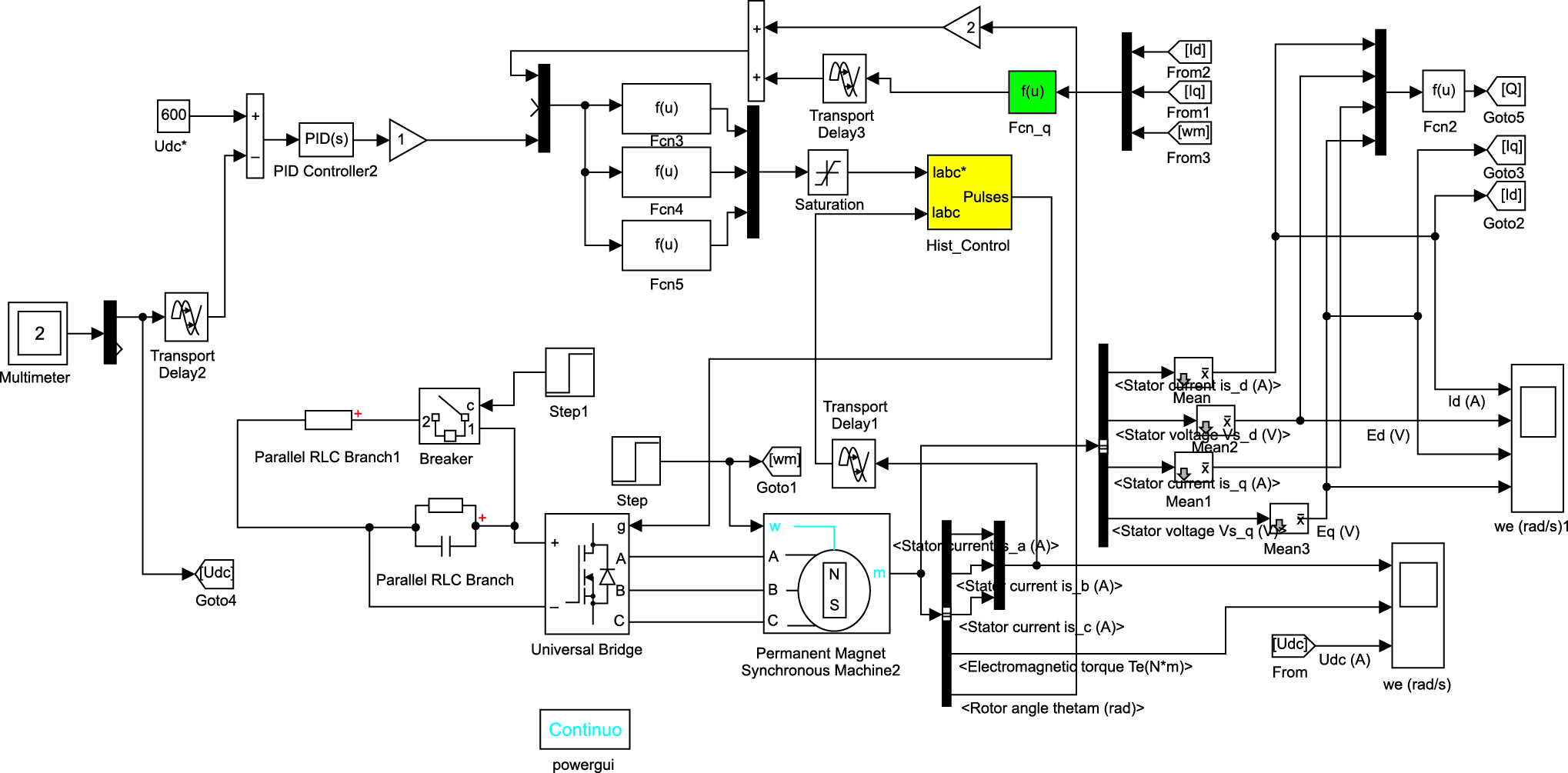 Виртуальная модель системы «СММ–АВ»