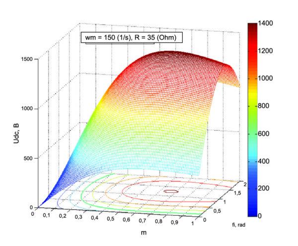 Выходное напряжение при изменении коэффициента и фазы модуляции