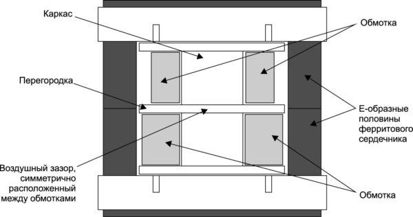 Конструкция трансформатора, обеспечивающая заданные значения L1 и Lm