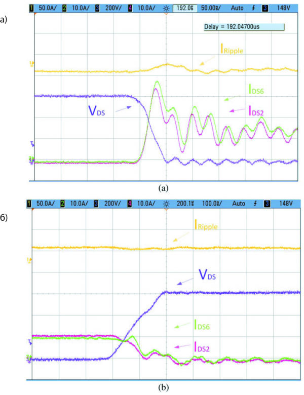 Переходный процесс при включении и выключении фазной стойки прототипа