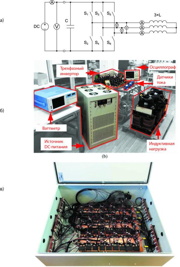 Схема экспериментальной установки с чисто индуктивной нагрузкой и точки измерения