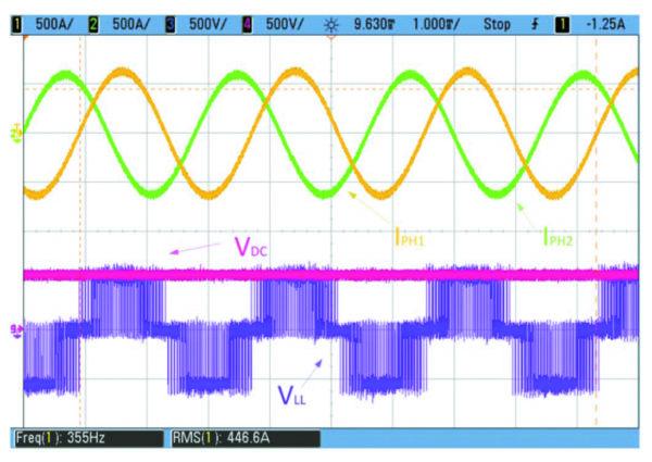 Режимы работы инвертора на номинальной мощности 312 кВА с частотой коммутации 20 кГц