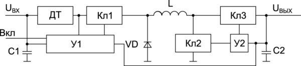 Функциональная схема НВН