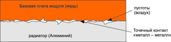 Контакт базовой платы модуля и радиатора на микроскопическом уровне (без применения TIM)