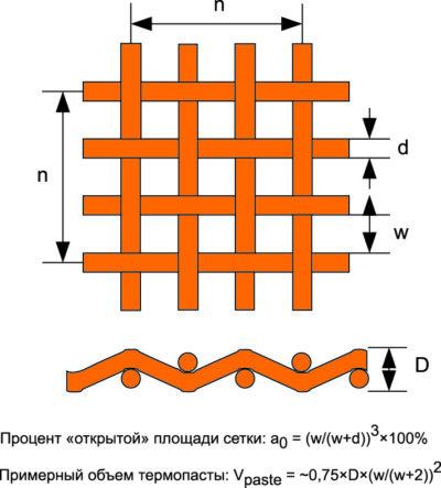 Определение параметров сетки